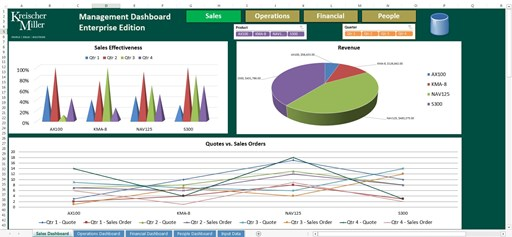 Management Dashboard_Enterprise Edition